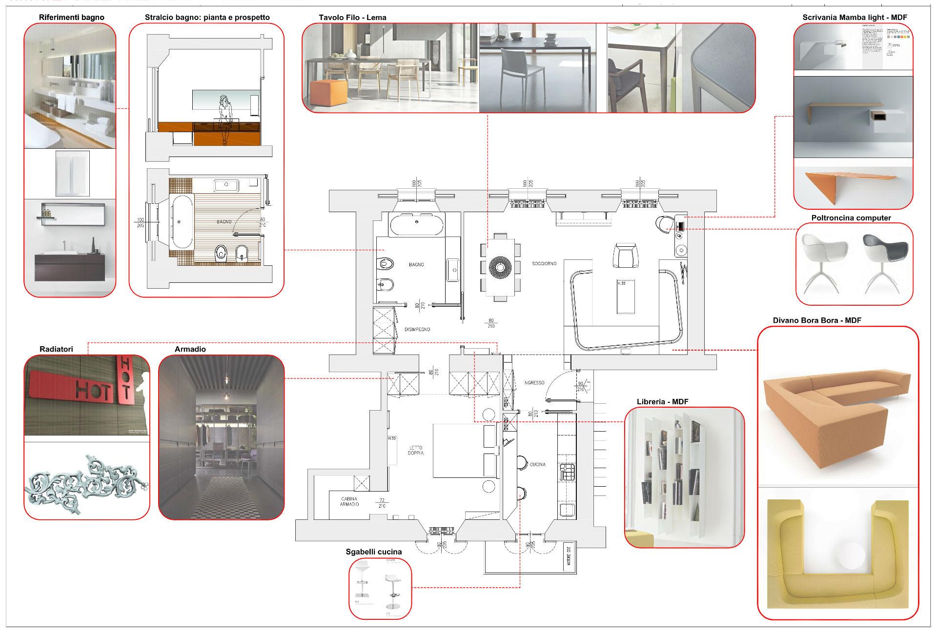 Home architetto al metro quadro architetto al mq nca - Prezzo al metro quadro di un immobile ...